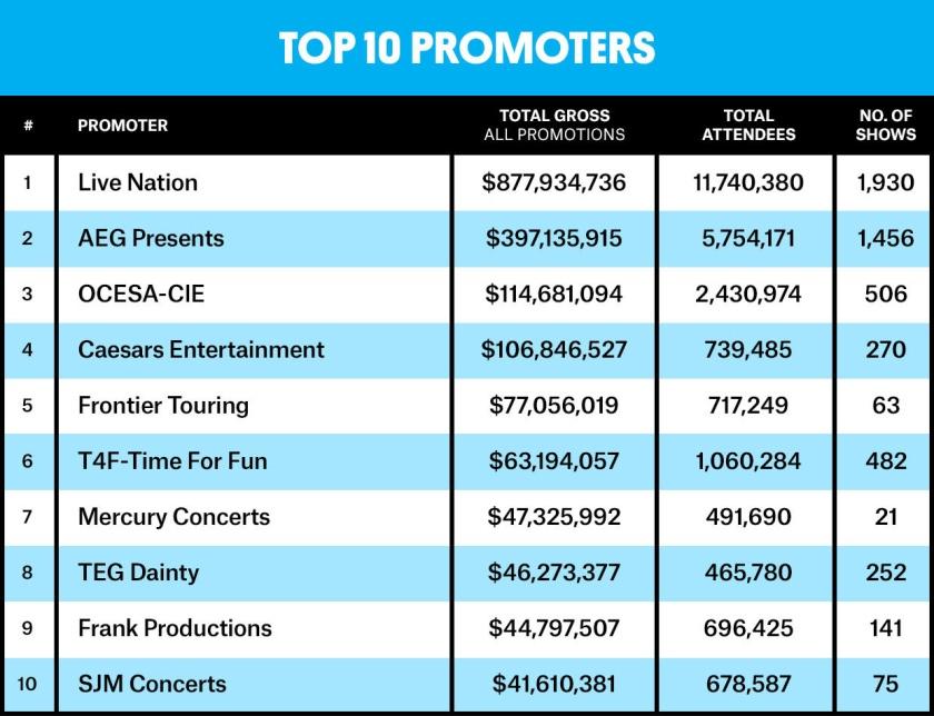 promoter-bb18-topline-billboard-1240.jpg